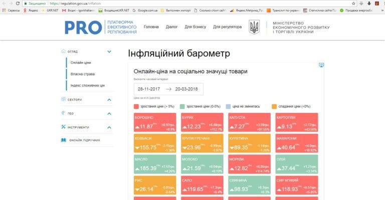 ФІНАНСИ_Інфляційний_барометр_03