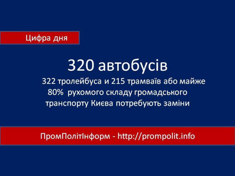 Цифра_дня_від_18_05_31_Про_320_рейсових_автобусів_столиці_UА_02