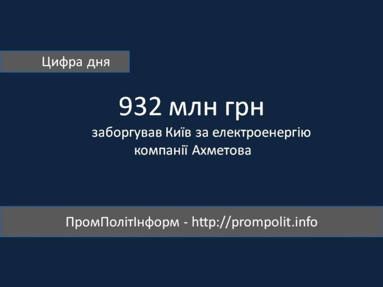Цифра_дня_від_18_06_24_Про_932_млн_грн_заборгував_Київ_за_електроенергію_UA_02