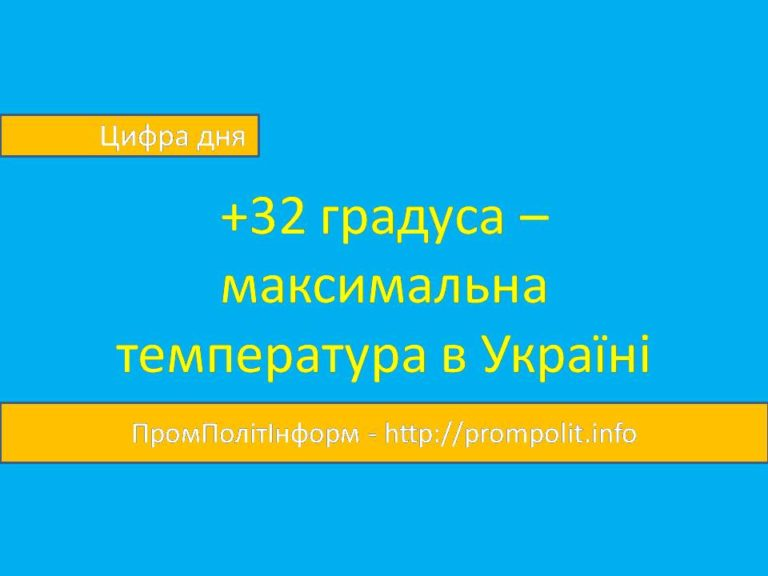 Цифра_дня_18_08_03_про_+32_градуса_максимальна_температура_в_Україні_UA_01