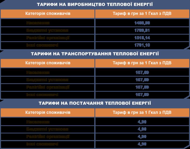 Zayava7-2Tar-768x603