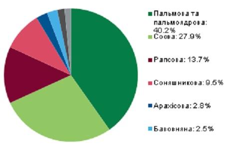 УКР_Слайд_03
